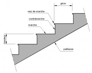 Terminologie_escalier